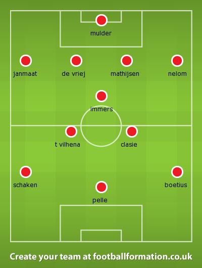Feyenoord line-up